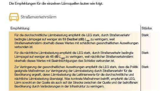 WHO 2018 Leitlinien Straßenlärm_Umgebungslärm